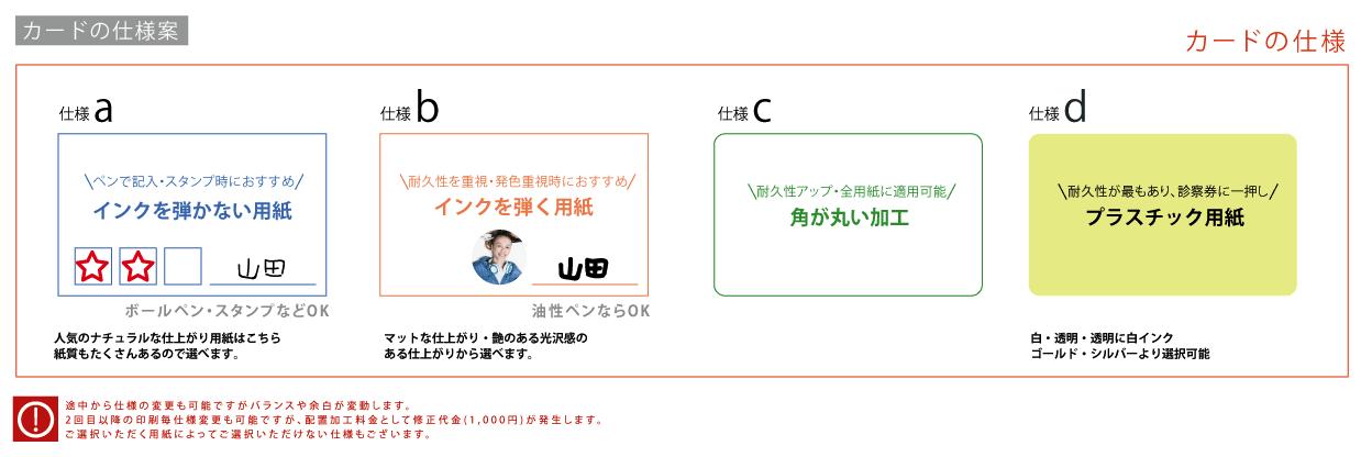 K☆Stella様カード仕様案