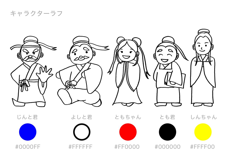 伝心会様キャラクターラフ案